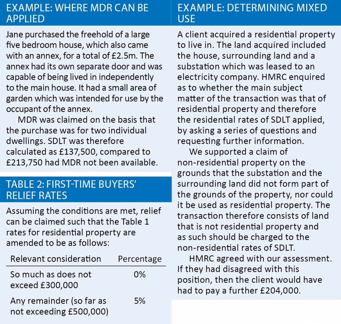 first-time buyers' relief rates