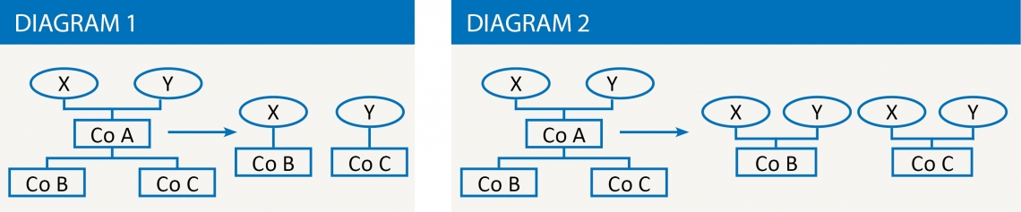 diagram-1-and-2