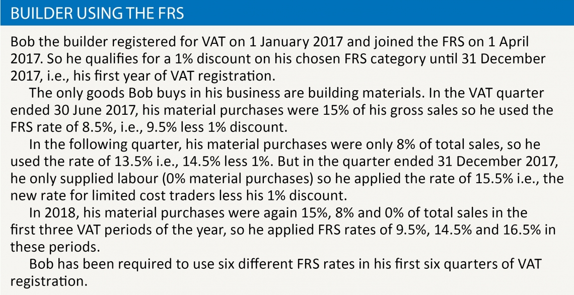Builder using the FRS