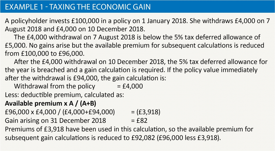 Example 1 - Taxing the economic gain