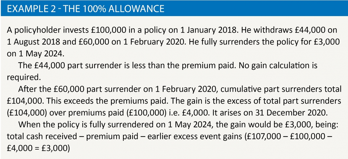 Example 2 - the 100% allowance