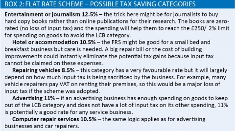Box 2 Flat rate scheme – possible tax saving categories